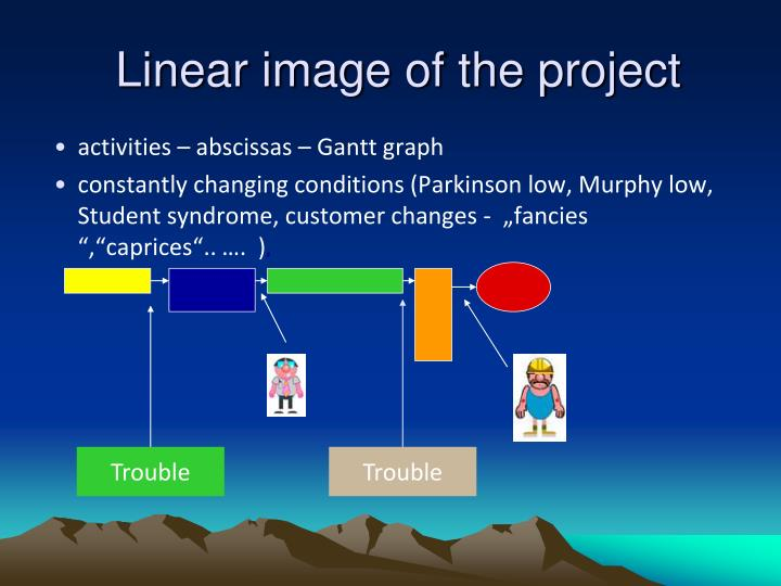 Linear image of the project