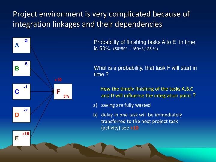 Project environment is very complicated because of integration linkages and their dependencies