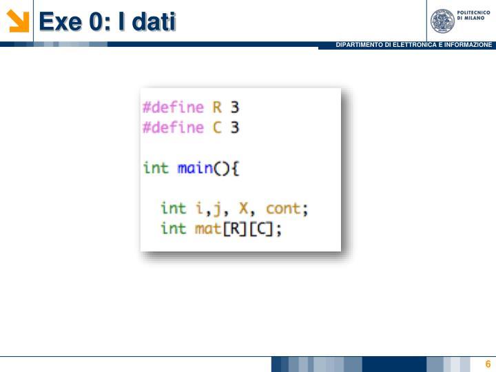 Exe 0: I dati