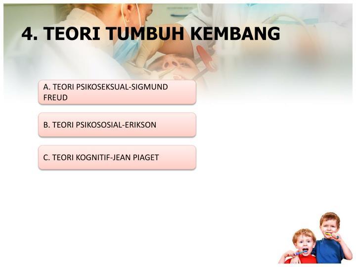 4. TEORI TUMBUH KEMBANG
