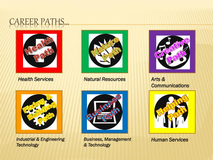 Career paths…