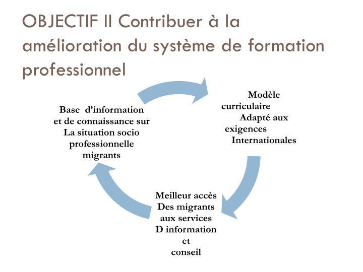 OBJECTIF II Contribuer à la amélioration du système de formation professionnel