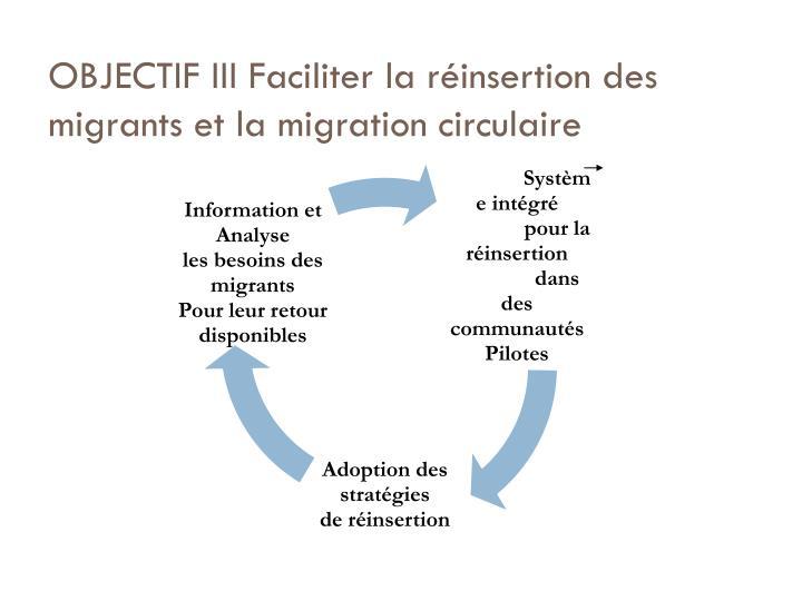 OBJECTIF III Faciliter la réinsertion des migrants et la migration circulaire