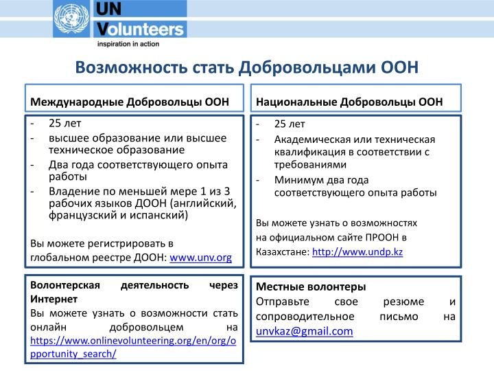 Возможность стать Добровольцами ООН