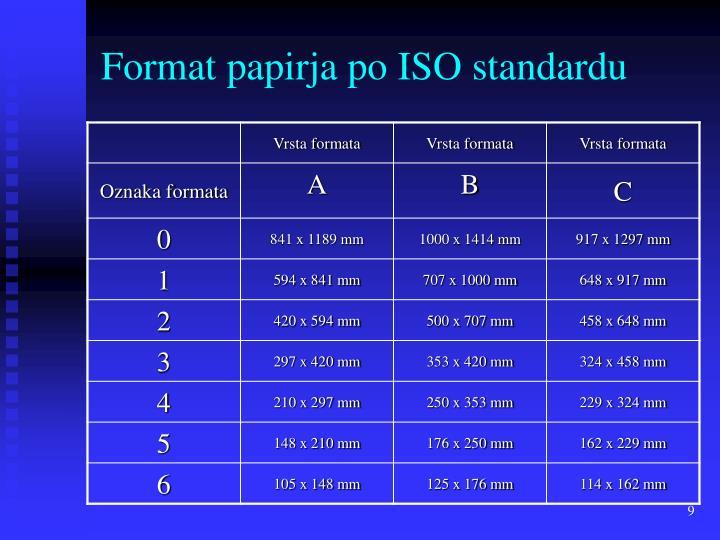 Format papirja po ISO standardu