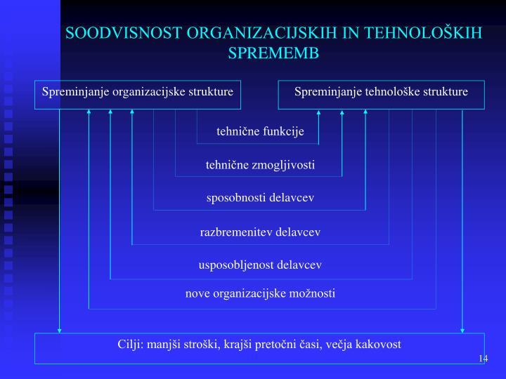 tehnične funkcije