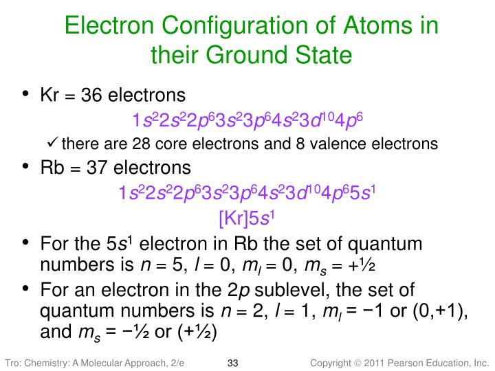 Electron Configuration of Atoms in their Ground State
