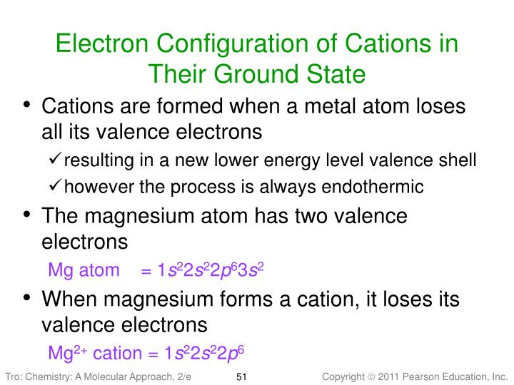 Electron Configuration of Cations in Their Ground State