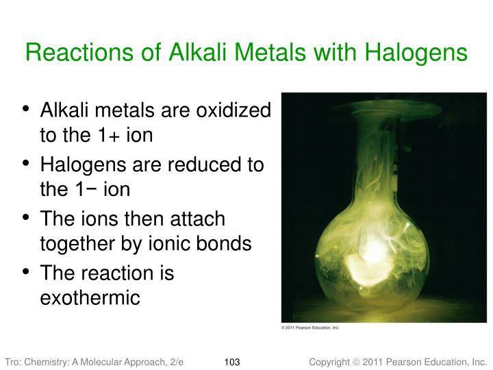 Reactions of Alkali Metals with Halogens