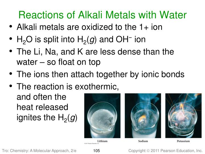 Reactions of Alkali Metals with Water