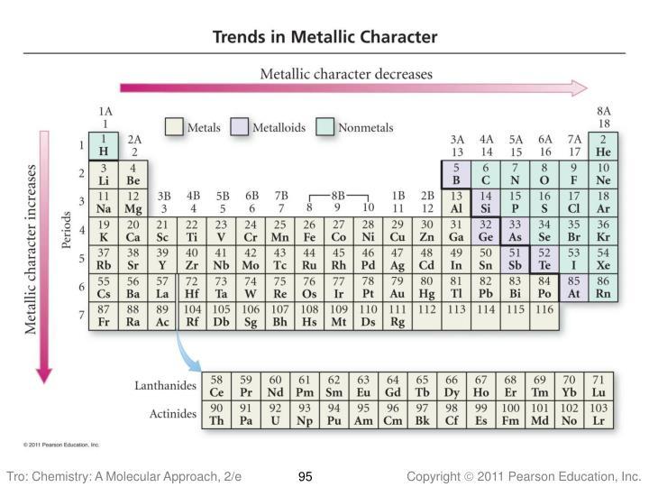 Tro: Chemistry: A Molecular Approach, 2/e