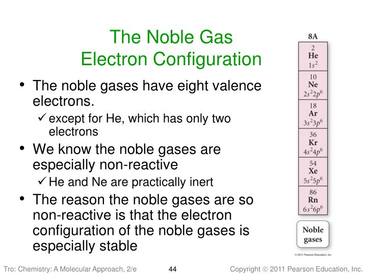The Noble Gas