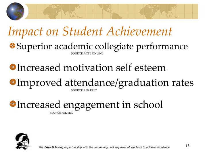 Impact on Student Achievement