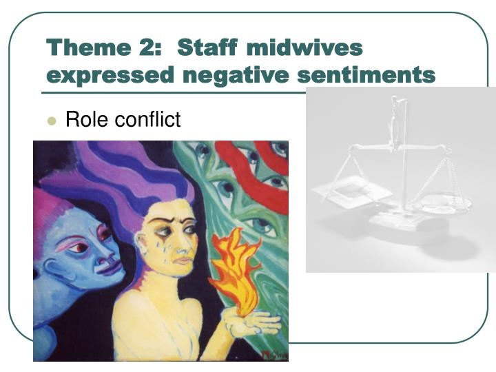Theme 2:  Staff midwives expressed negative sentiments