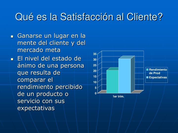 Qué es la Satisfacción al Cliente?