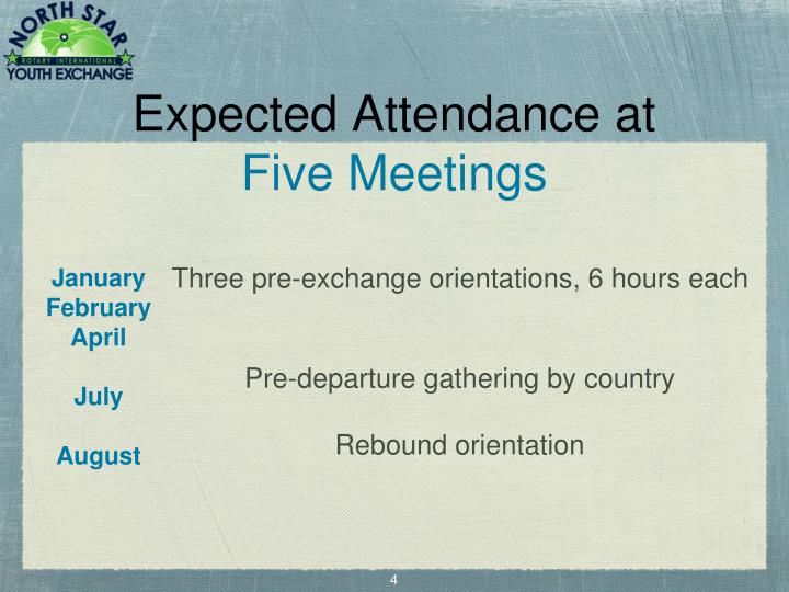 Expected Attendance at