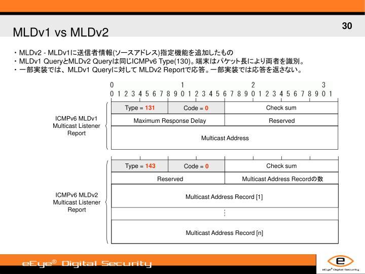 MLDv1 vs MLDv2