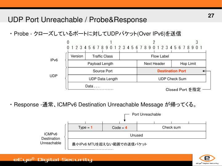 UDP Port Unreachable / Probe&Response