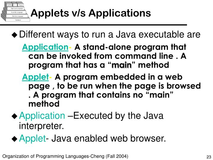 Applets v/s Applications