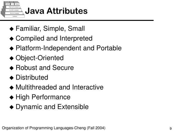 Java Attributes