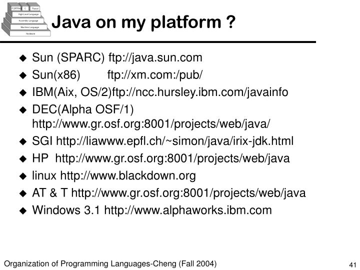 Java on my platform ?