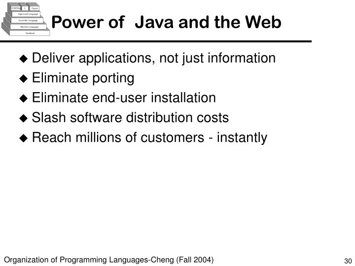 Power of  Java and the Web