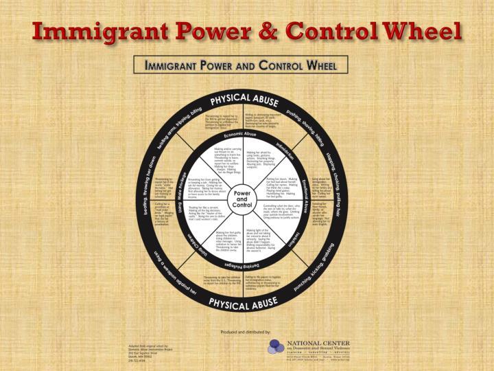 Immigrant Power & Control Wheel