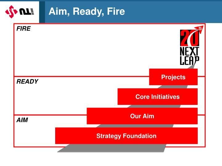 Aim, Ready, Fire