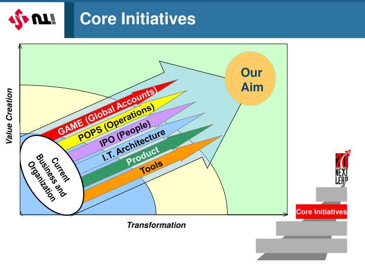 Core Initiatives
