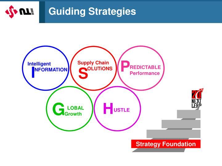 Guiding Strategies