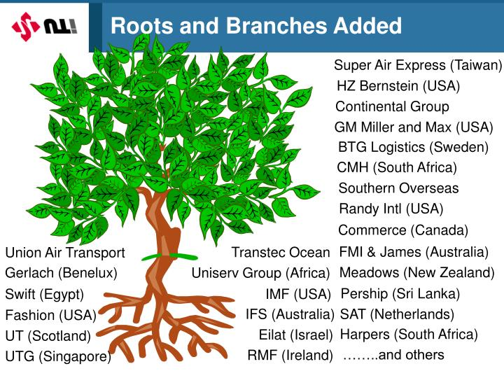 Roots and Branches Added