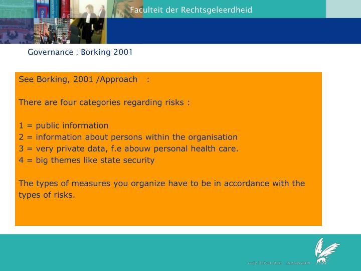 Governance : Borking 2001
