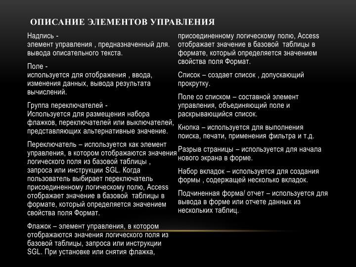 Описание элементов управления