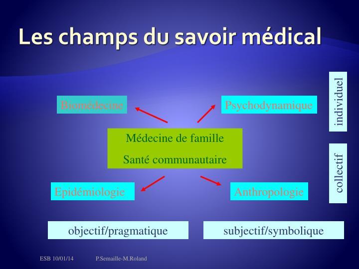 Les champs du savoir médical