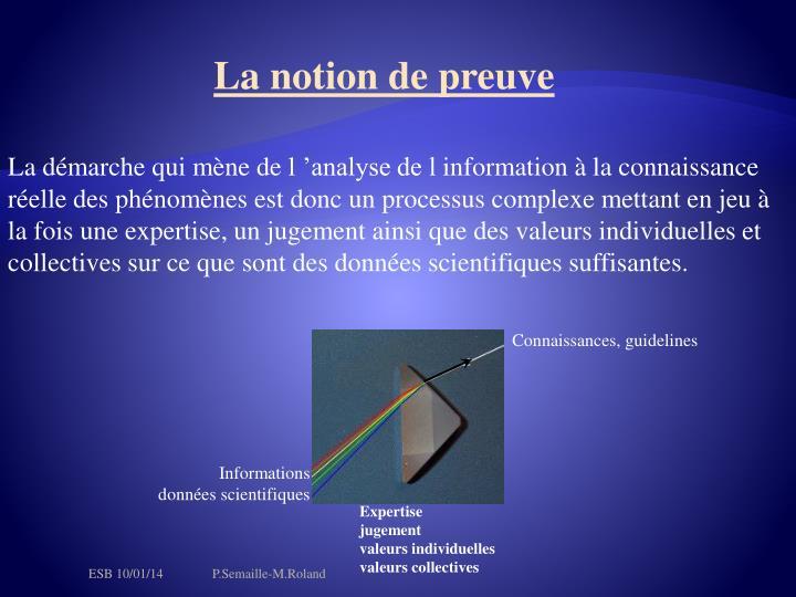 La notion de preuve