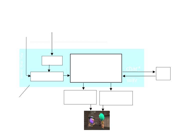 TVML Engine