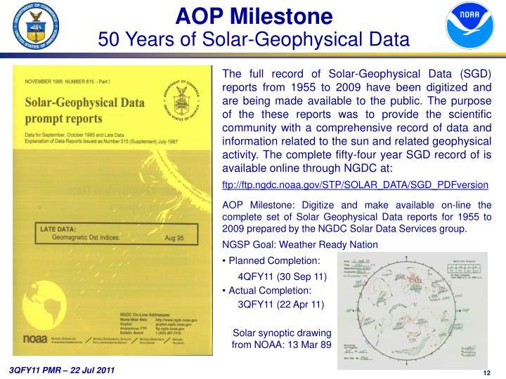 AOP Milestone