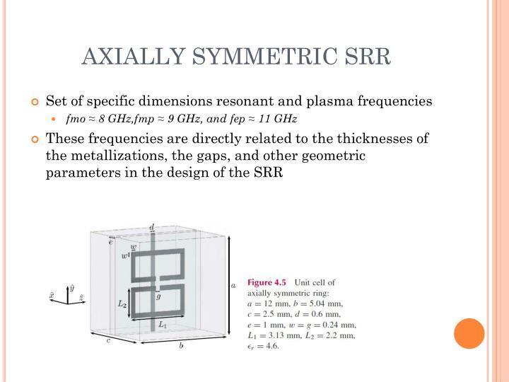 AXIALLY SYMMETRIC SRR