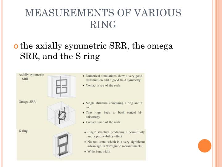 MEASUREMENTS OF VARIOUS RING