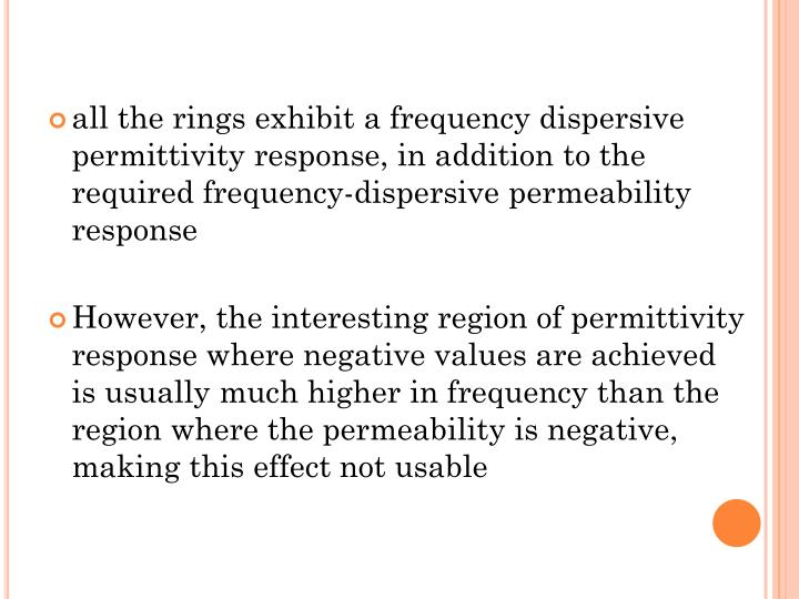 all the rings exhibit a frequency dispersive permittivity response, in addition to the required frequency-dispersive permeability response