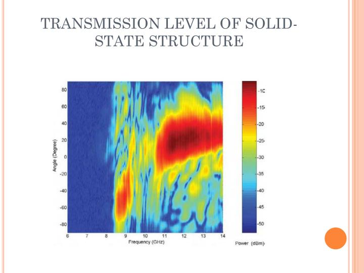 TRANSMISSION LEVEL OF SOLID-STATE STRUCTURE