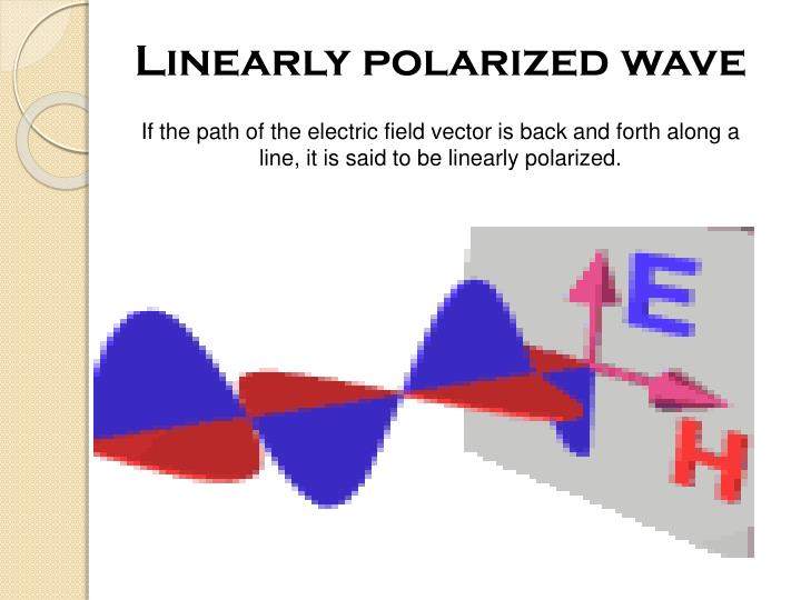 Linearly polarized wave