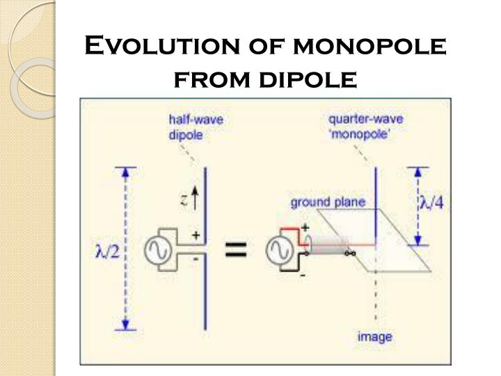 Evolution of monopole from dipole