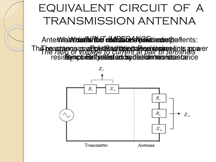 EQUIVALENT  CIRCUIT  OF  A TRANSMISSION ANTENNA