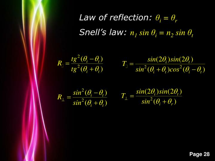 Law of reflection: