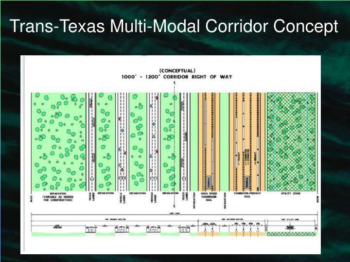 Trans-Texas Multi-Modal Corridor Concept