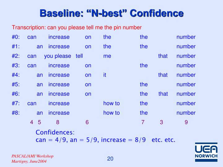 "Baseline: ""N-best"" Confidence"