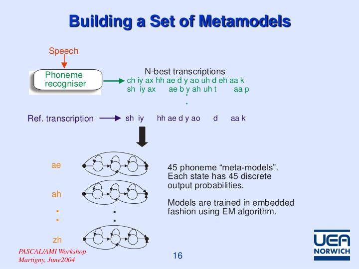 Building a Set of Metamodels