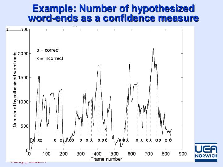 Example: Number of hypothesized word-ends as a confidence measure