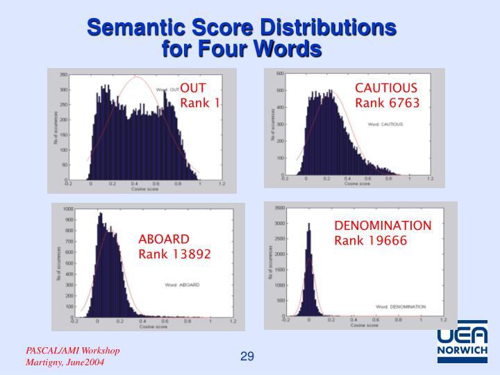 Semantic Score Distributions